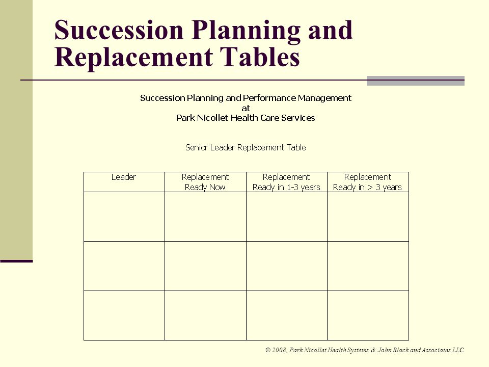 Succession Planning and Replacement Tables