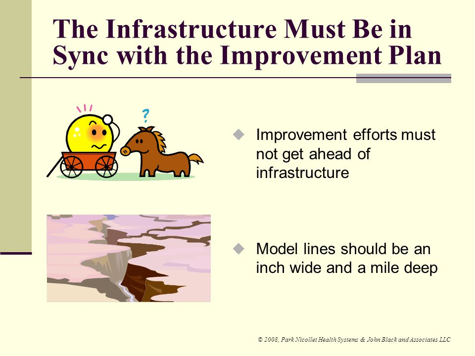 The Infrastructure Must Be in Sync with the Improvement Plan