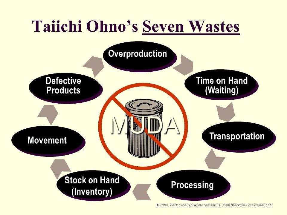 Taiichi Ohno's Seven Wastes