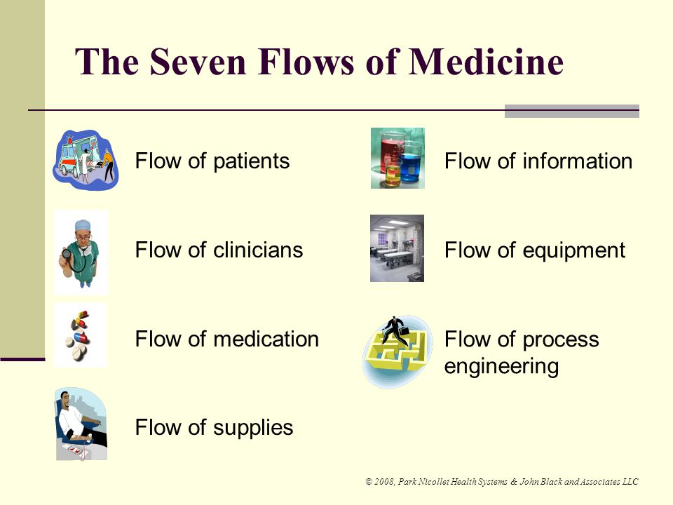 The Seven Flows of Medicine