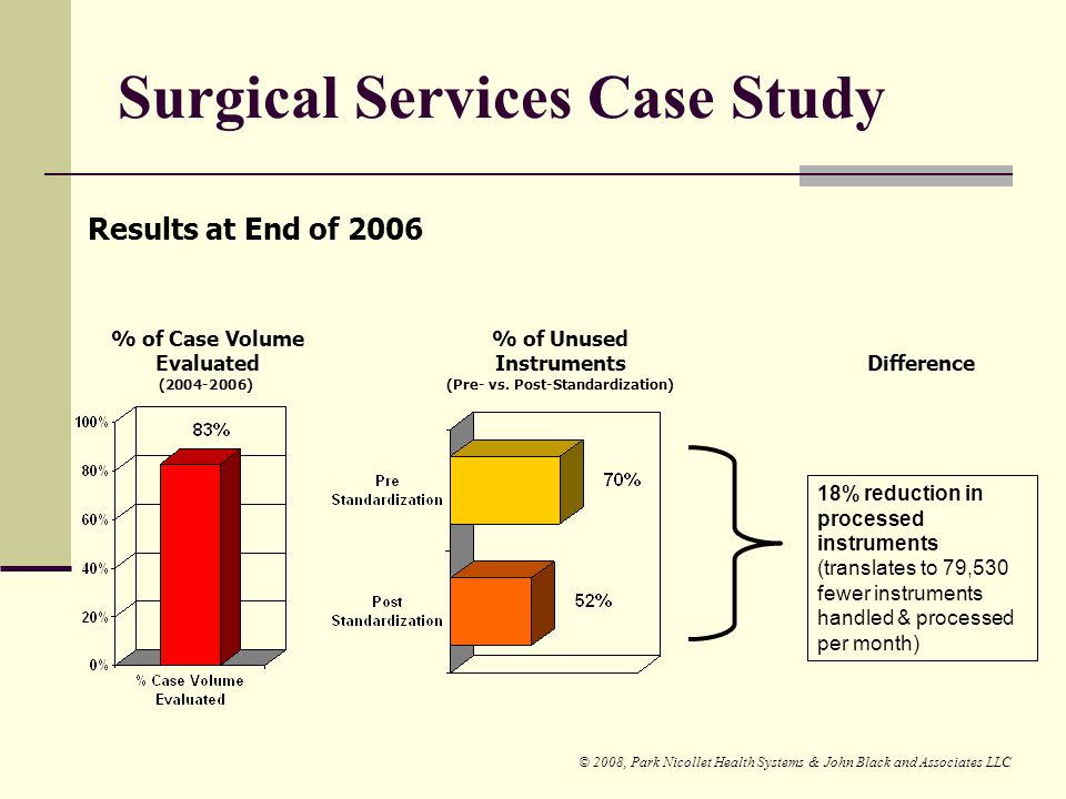 Surgical Services Case Study
