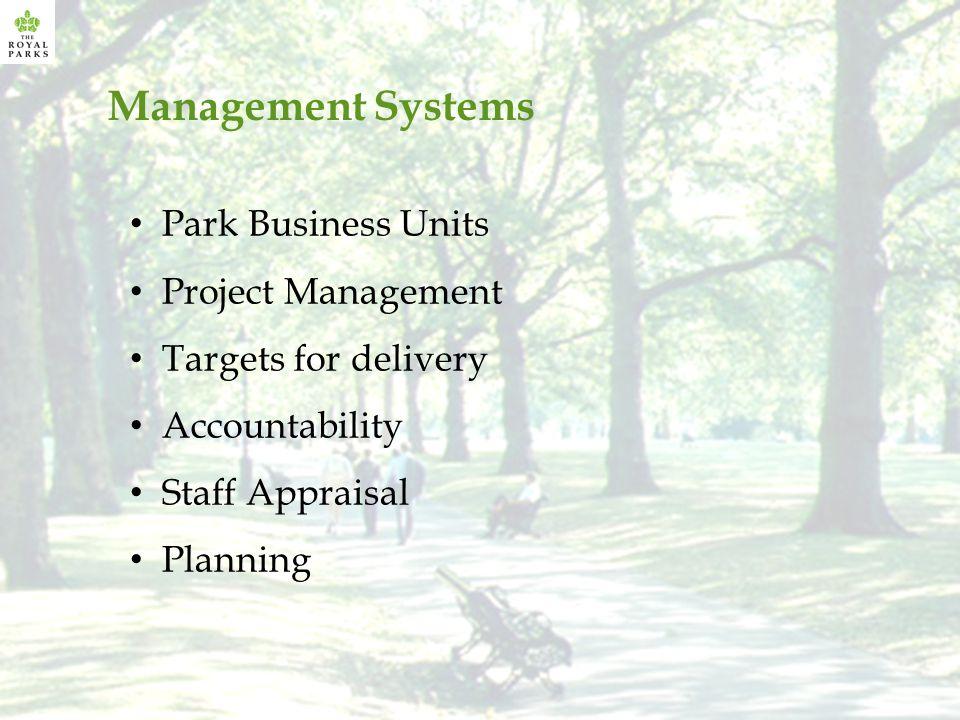 Management Systems Park Business Units Project Management