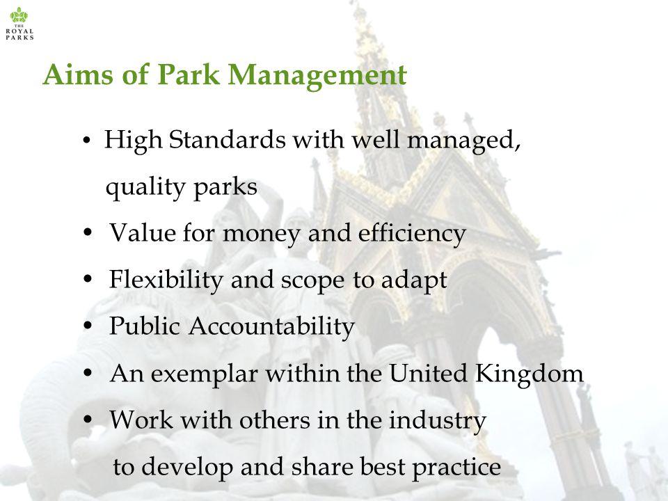 Aims of Park Management