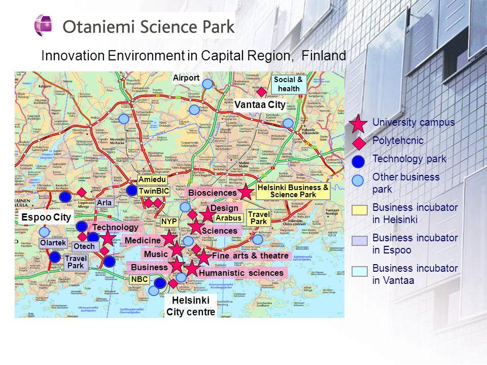 Innovation Environment in Capital Region, Finland