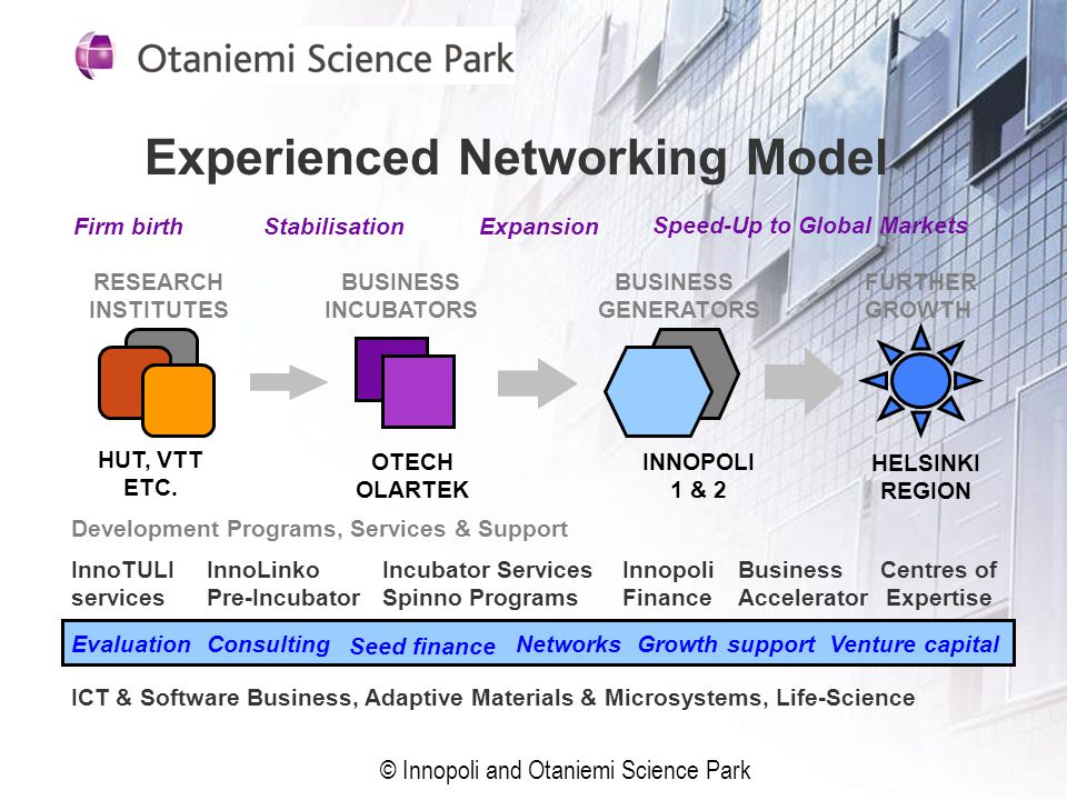 Experienced Networking Model