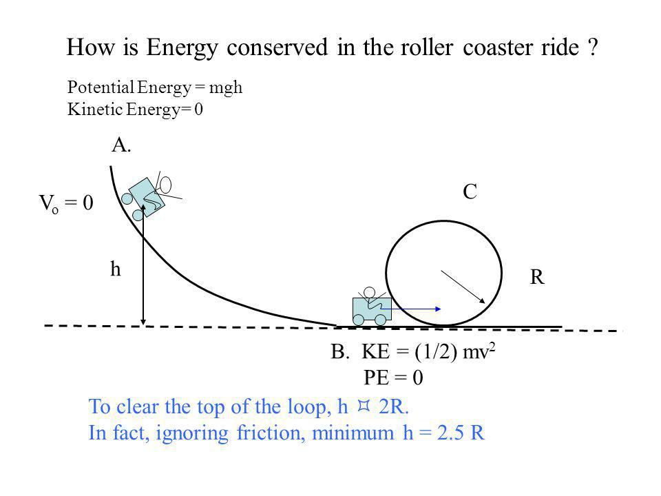 How is Energy conserved in the roller coaster ride