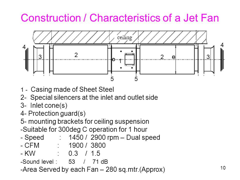 Construction / Characteristics of a Jet Fan