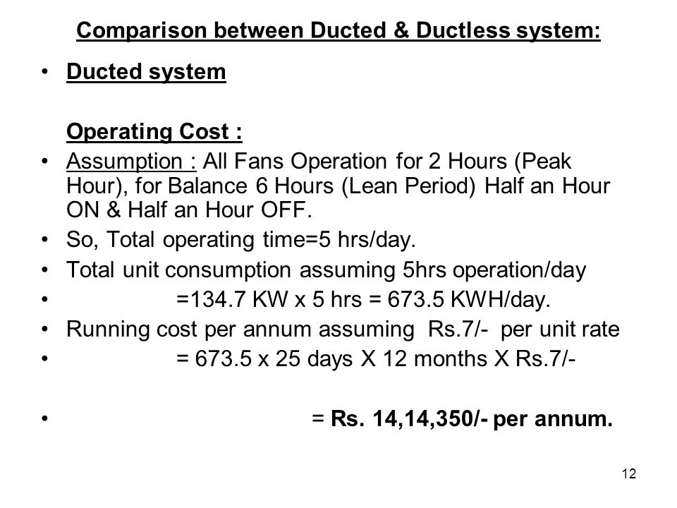 Comparison between Ducted & Ductless system: