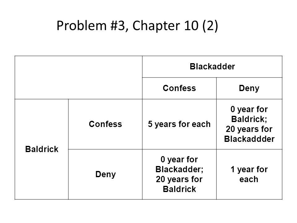 Problem #3, Chapter 10 (2) Blackadder Confess Deny Baldrick