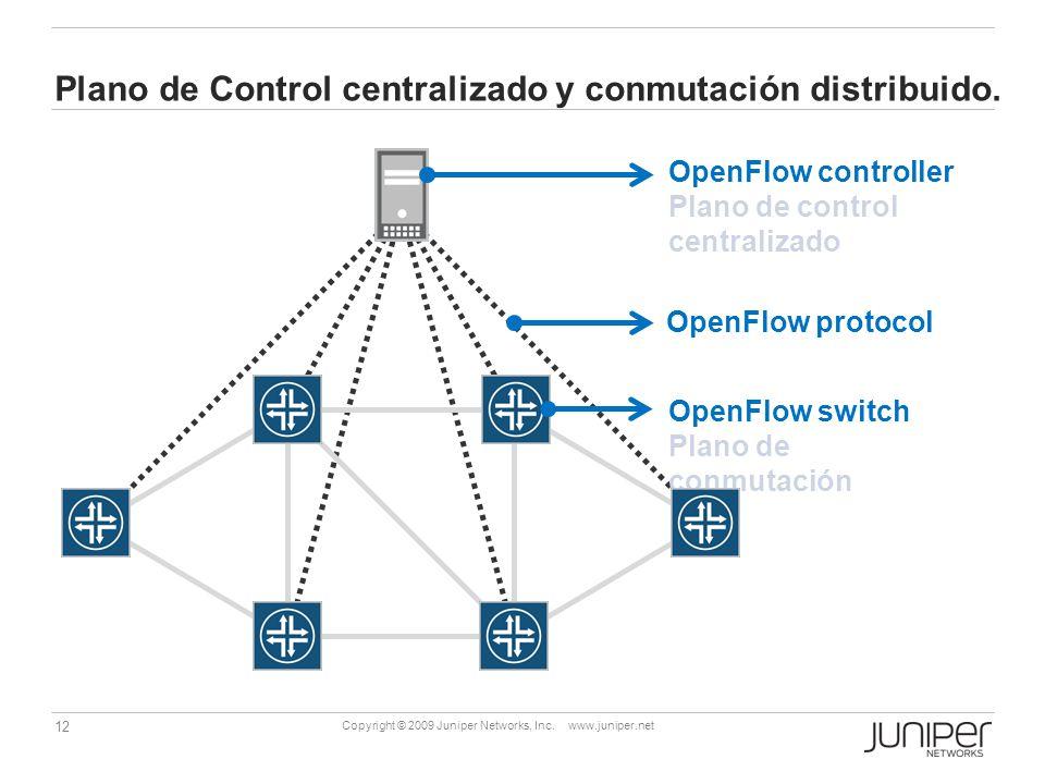 Plano de Control centralizado y conmutación distribuido.