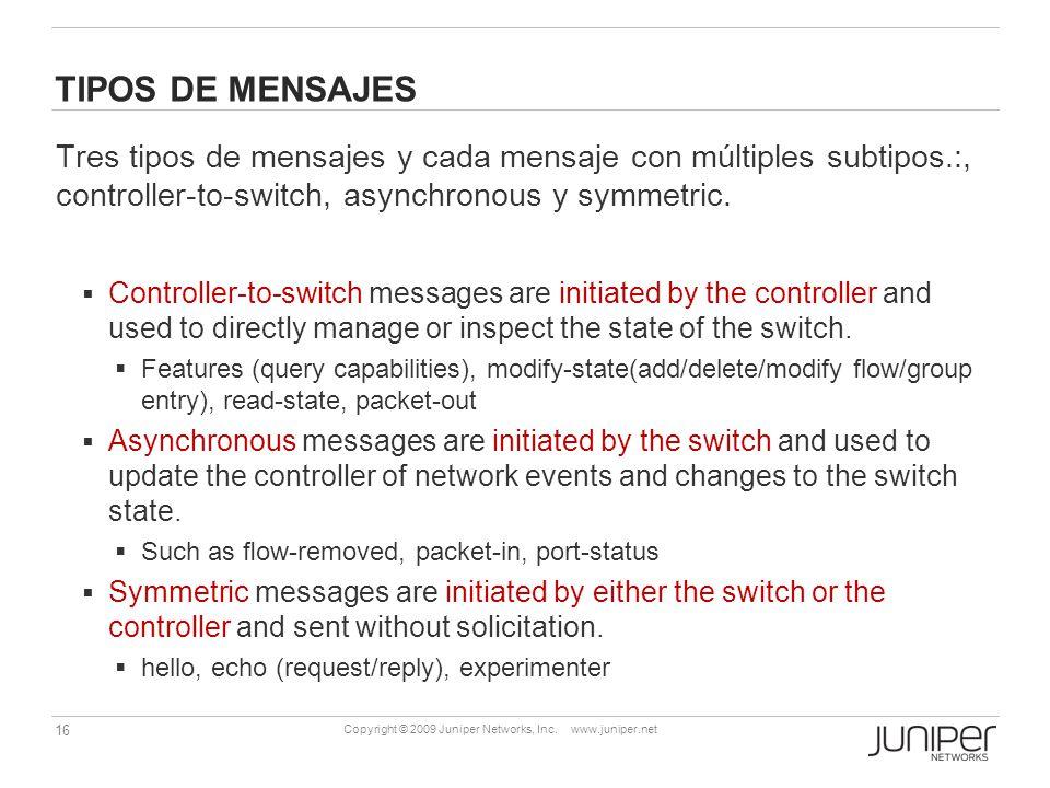 TIPOS DE MENSAJES Tres tipos de mensajes y cada mensaje con múltiples subtipos.:, controller-to-switch, asynchronous y symmetric.