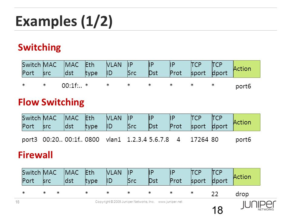 Examples (1/2) Switching Flow Switching Firewall Switch Port MAC src