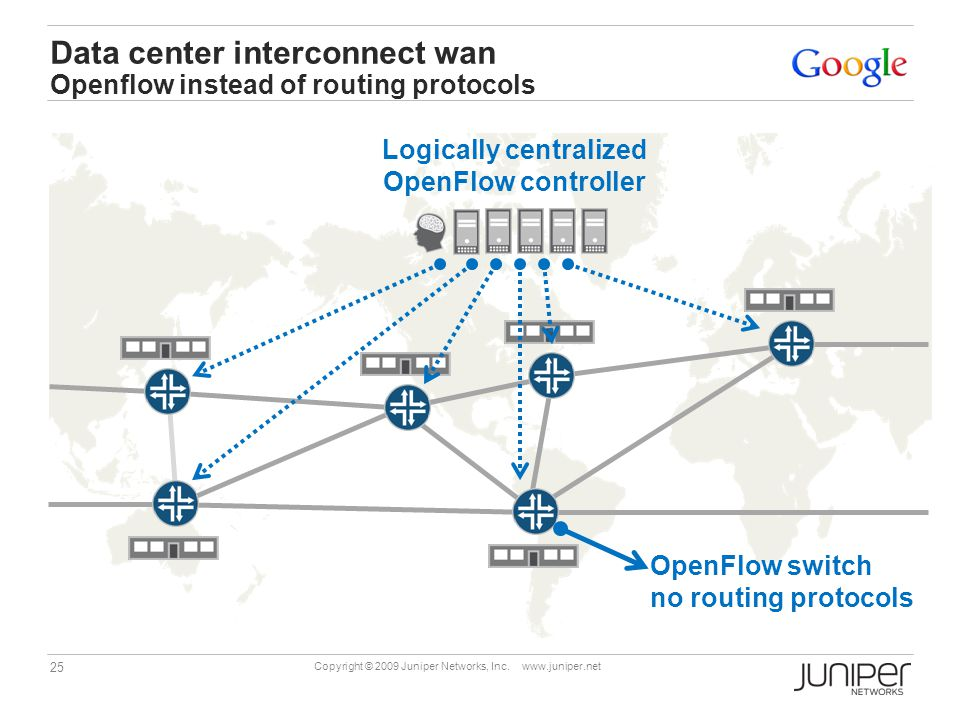 Data center interconnect wan Openflow instead of routing protocols