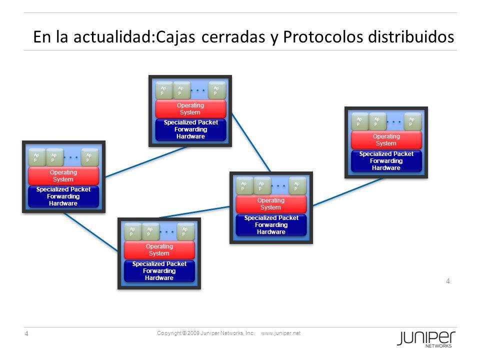 En la actualidad:Cajas cerradas y Protocolos distribuidos