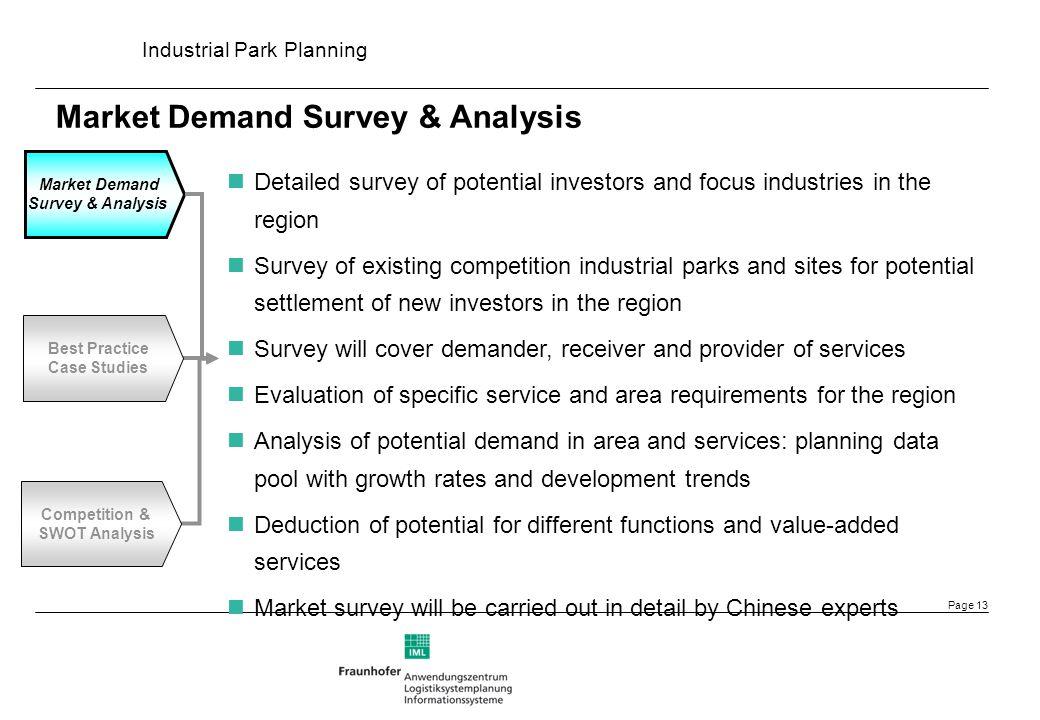 Market Demand Survey & Analysis