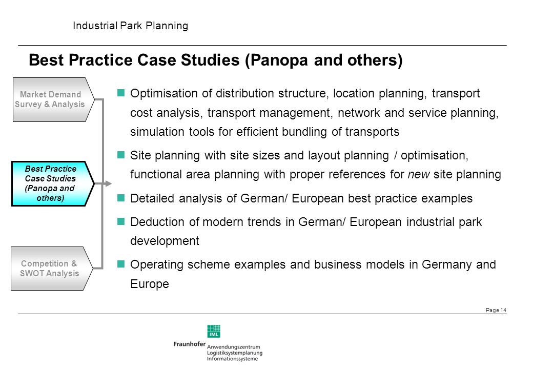 Best Practice Case Studies (Panopa and others)