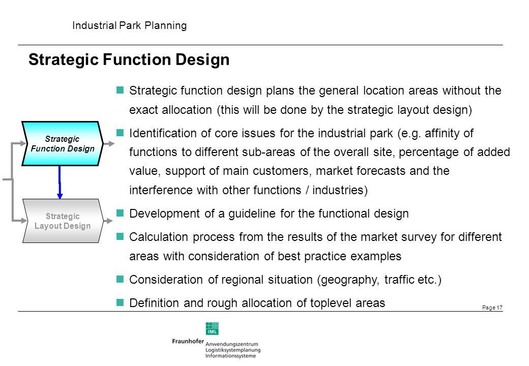 Strategic Function Design