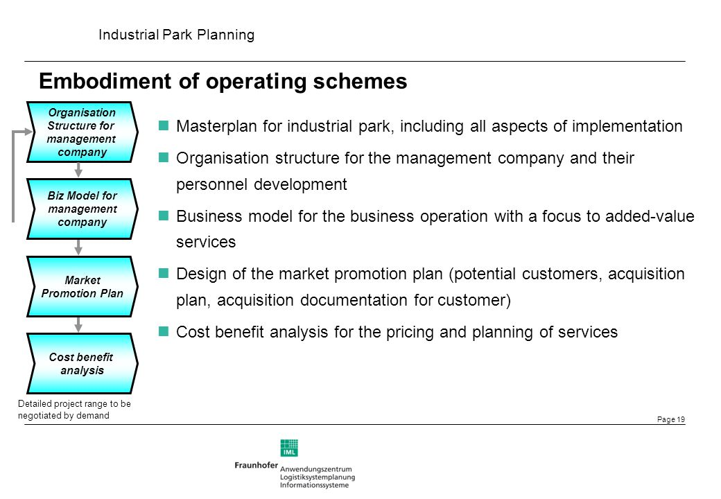 Embodiment of operating schemes