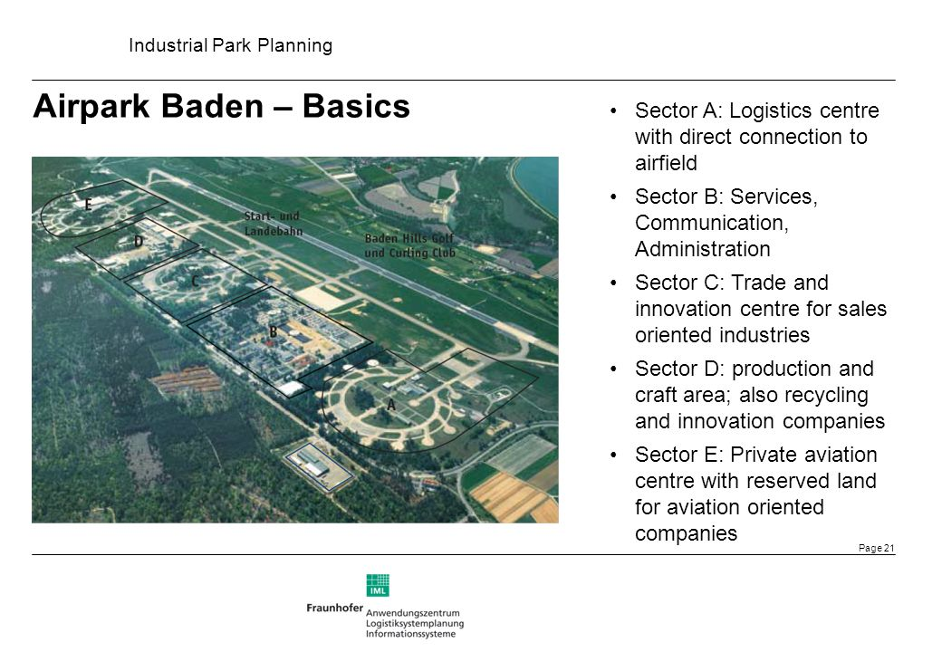 xxxx Airpark Baden – Basics. Sector A: Logistics centre with direct connection to airfield. Sector B: Services, Communication, Administration.