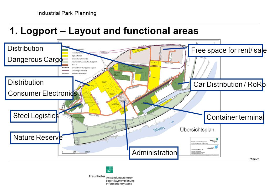 1. Logport – Layout and functional areas