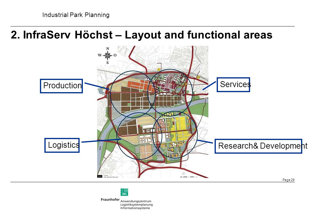 2. InfraServ Höchst – Layout and functional areas