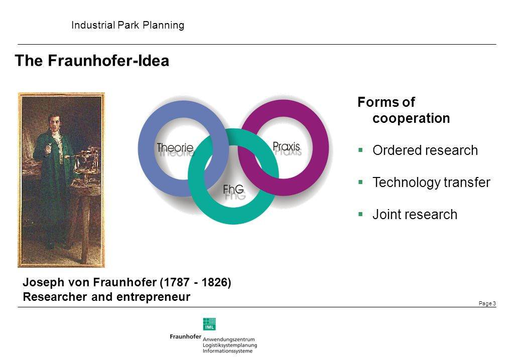 The Fraunhofer-Idea Forms of cooperation Ordered research
