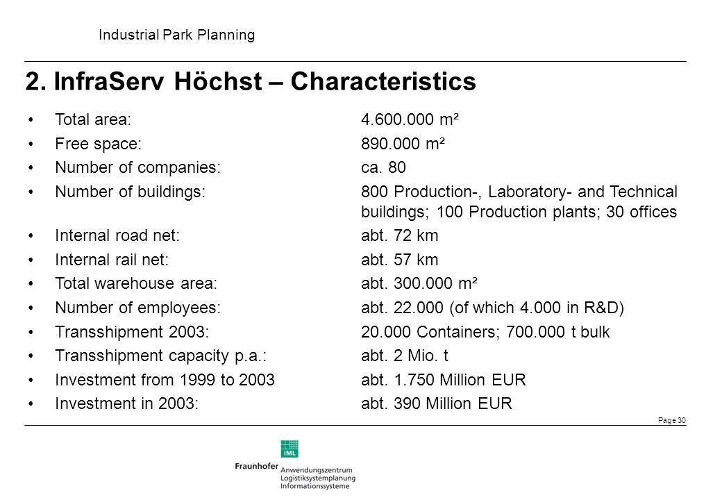 2. InfraServ Höchst – Characteristics