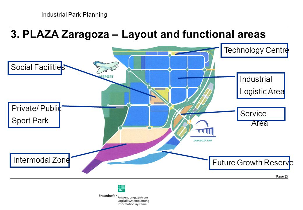 3. PLAZA Zaragoza – Layout and functional areas