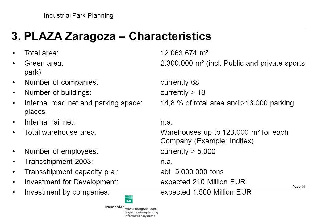 3. PLAZA Zaragoza – Characteristics