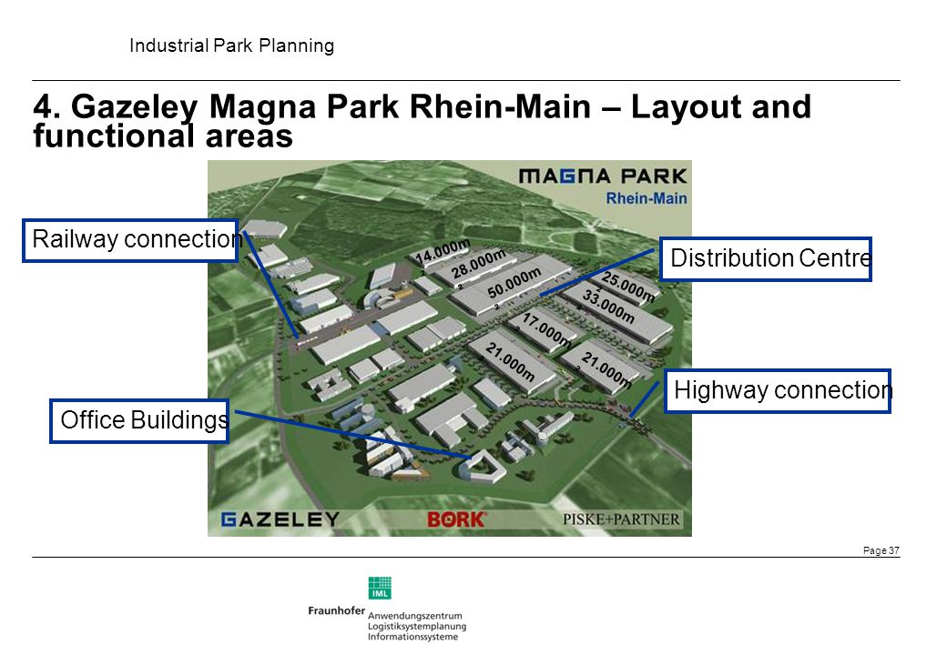 4. Gazeley Magna Park Rhein-Main – Layout and functional areas