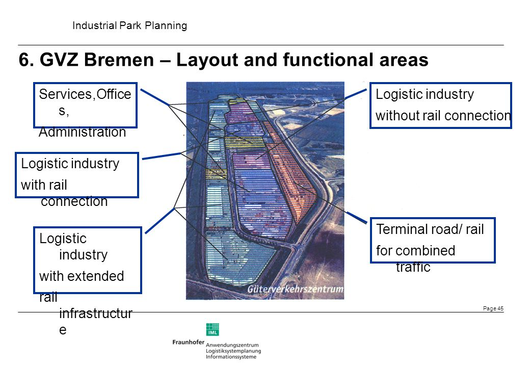 6. GVZ Bremen – Layout and functional areas
