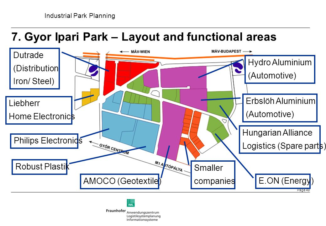 7. Gyor Ipari Park – Layout and functional areas