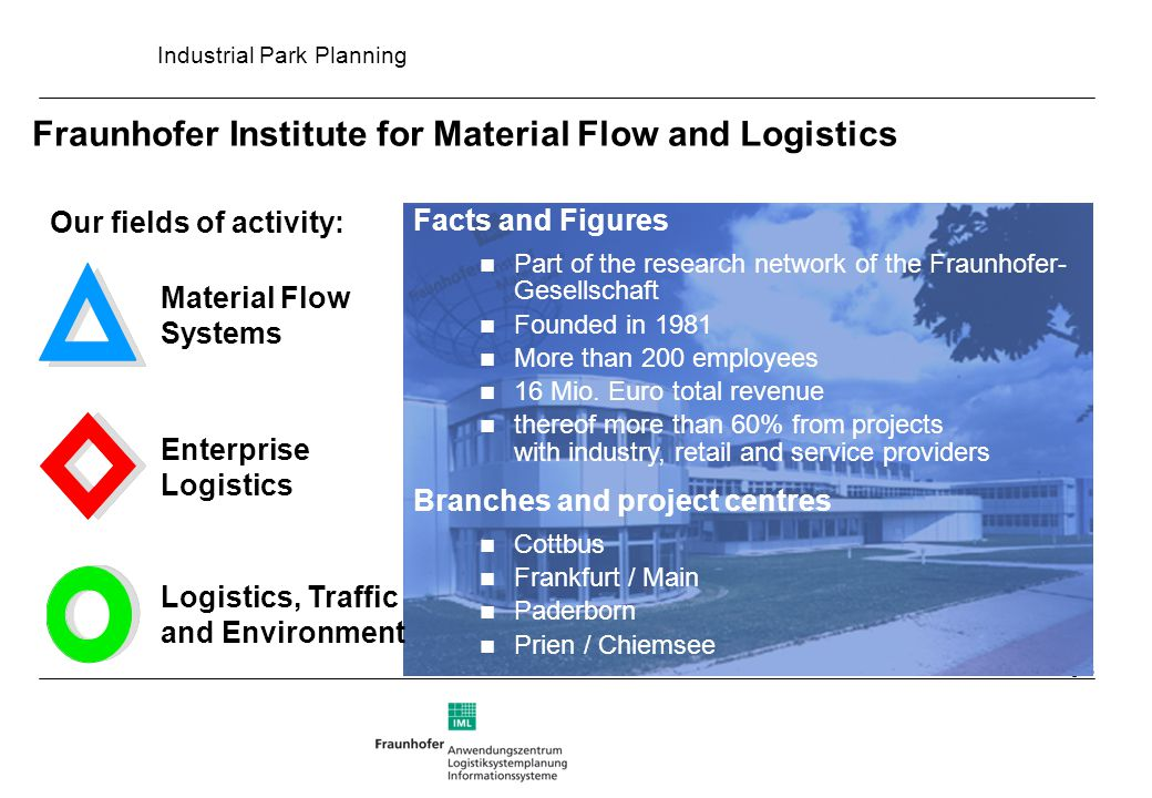 Fraunhofer Institute for Material Flow and Logistics