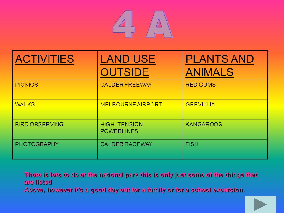4 A ACTIVITIES LAND USE OUTSIDE PLANTS AND ANIMALS