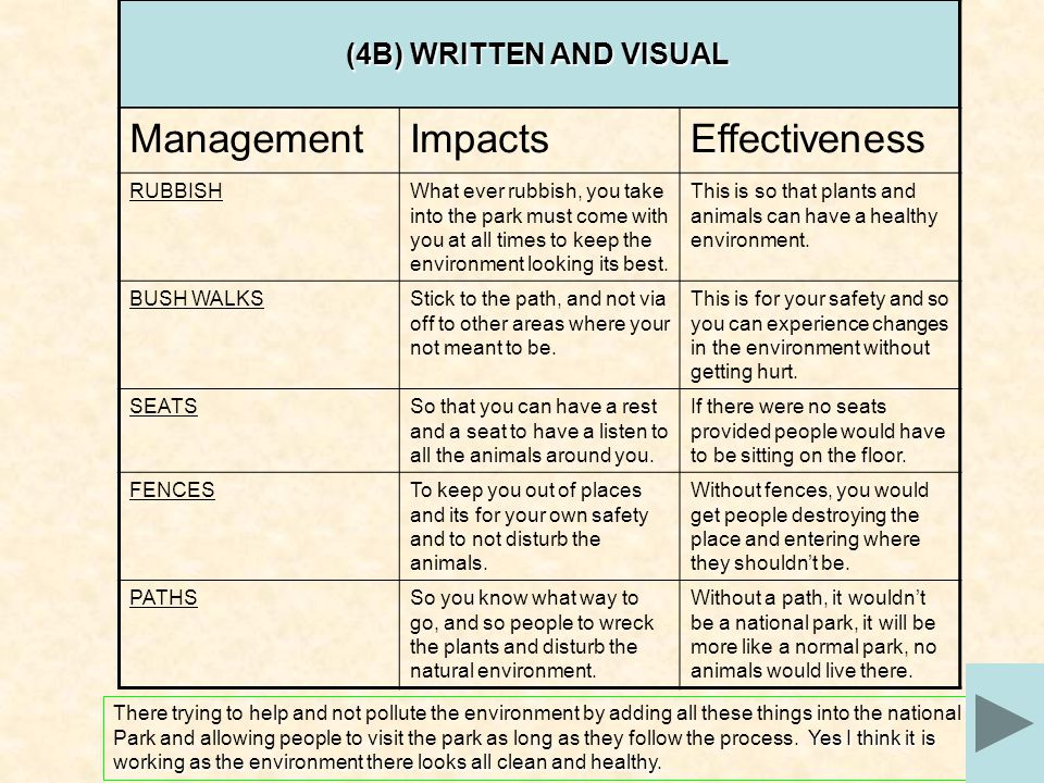Management Impacts Effectiveness (4B) WRITTEN AND VISUAL RUBBISH