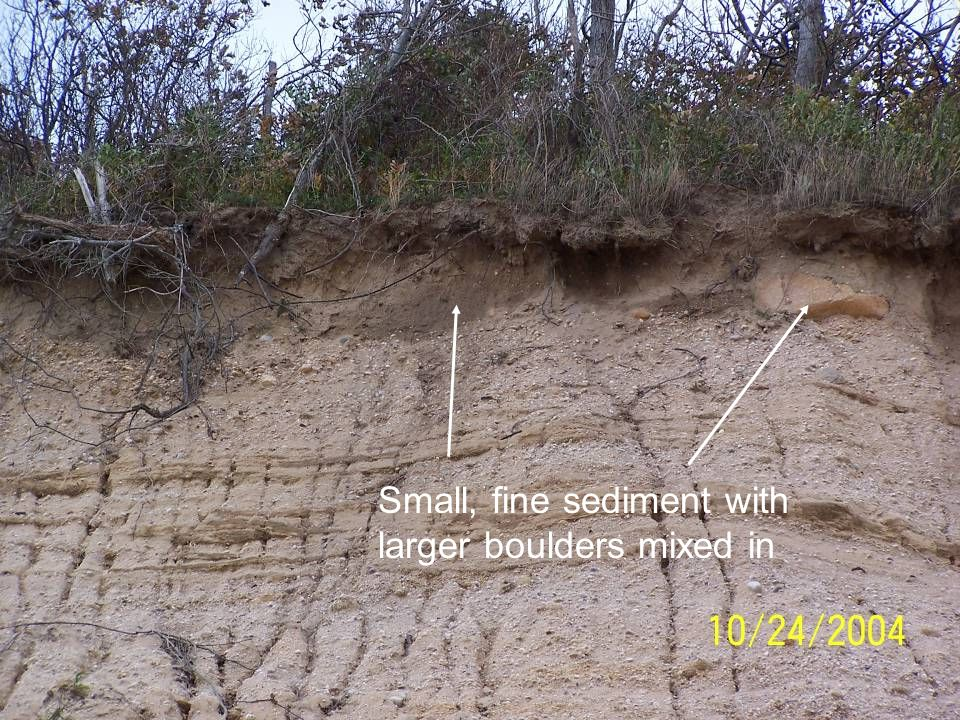 Small, fine sediment with larger boulders mixed in