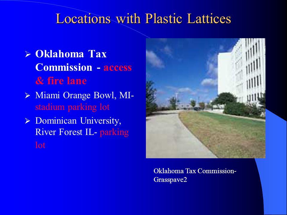 Locations with Plastic Lattices