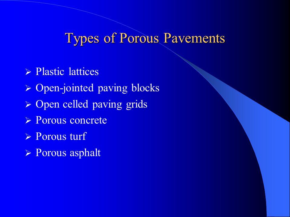 Types of Porous Pavements