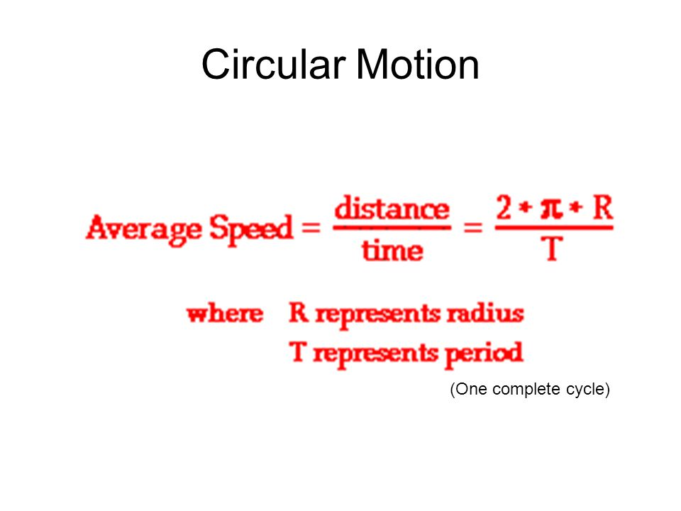 Circular Motion (One complete cycle)