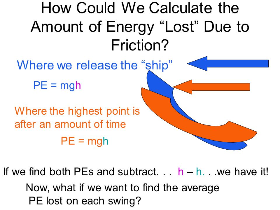 How Could We Calculate the Amount of Energy Lost Due to Friction