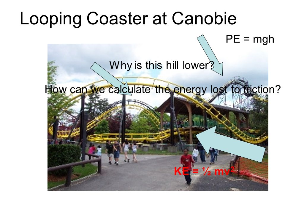 Looping Coaster at Canobie