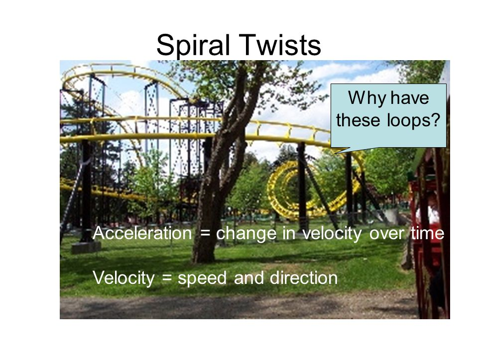 Spiral Twists Why have these loops