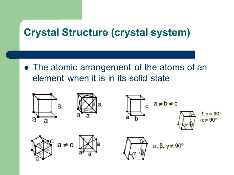 Crystal Structure (crystal system)