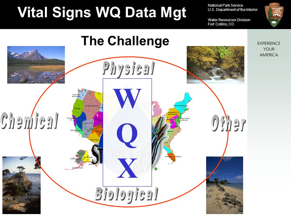 W Q X Vital Signs WQ Data Mgt The Challenge Physical Chemical Other