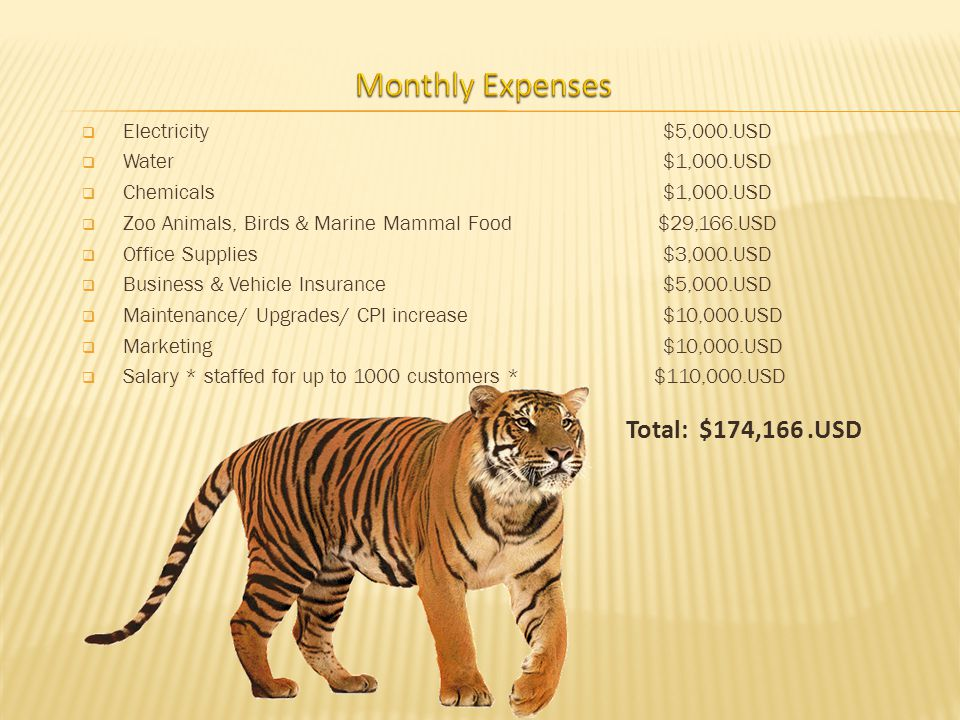 Monthly Expenses Total: $174,166 .USD Electricity $5,000.USD