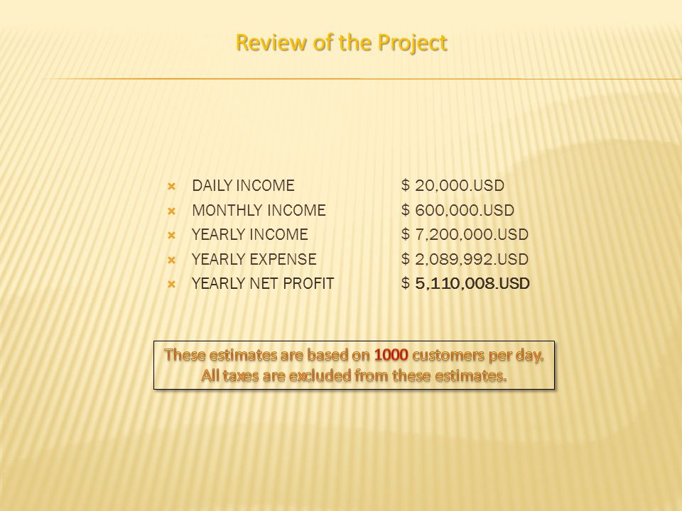 Review of the Project DAILY INCOME $ 20,000.USD