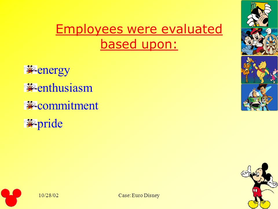 Employees were evaluated based upon: