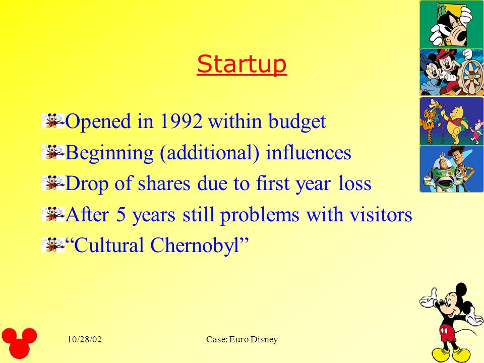 Startup Opened in 1992 within budget Beginning (additional) influences