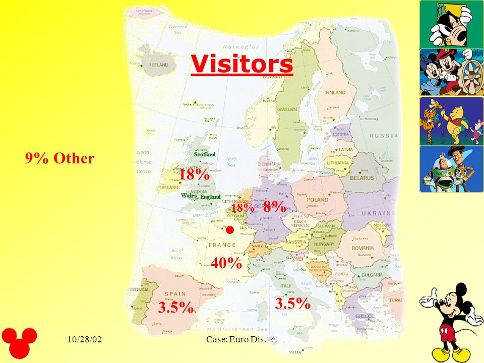 Visitors 9% Other 18% 8% 18% 40% 3.5% 3.5% 10/28/02 Case: Euro Disney