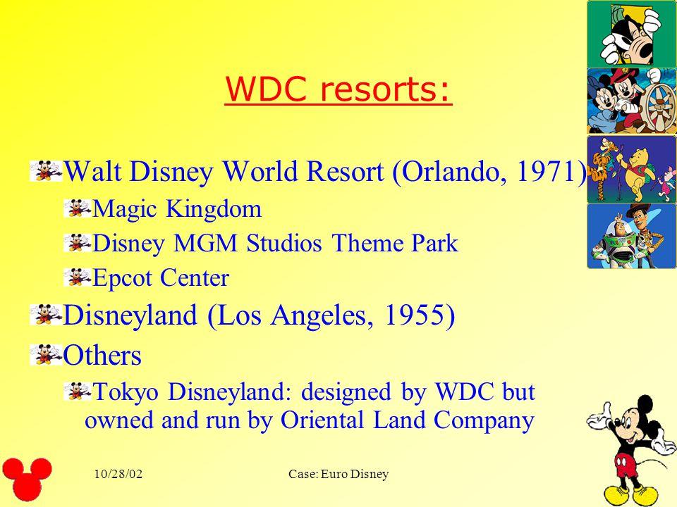 WDC resorts: Walt Disney World Resort (Orlando, 1971)